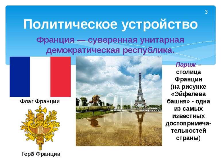 Политическое устройство 3 Франция — суверенная унитарная демократическая респ...