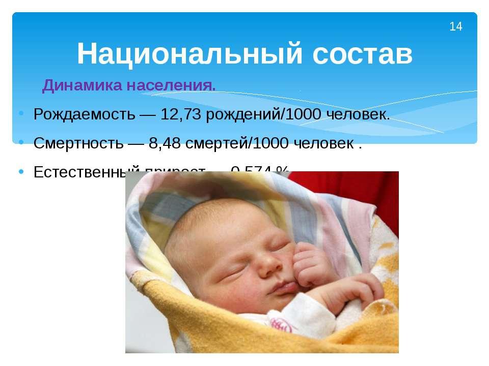 Динамика населения. Рождаемость — 12,73 рождений/1000 человек. Смертность — 8...