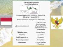 Республіка Індонезія Republik Indonesia Національний девіз: «Bhinneka Tunggal...