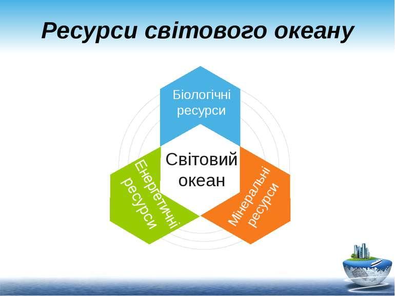 Ресурси світового океану Світовий океан Енергетичні ресурси Мінеральні ресурс...