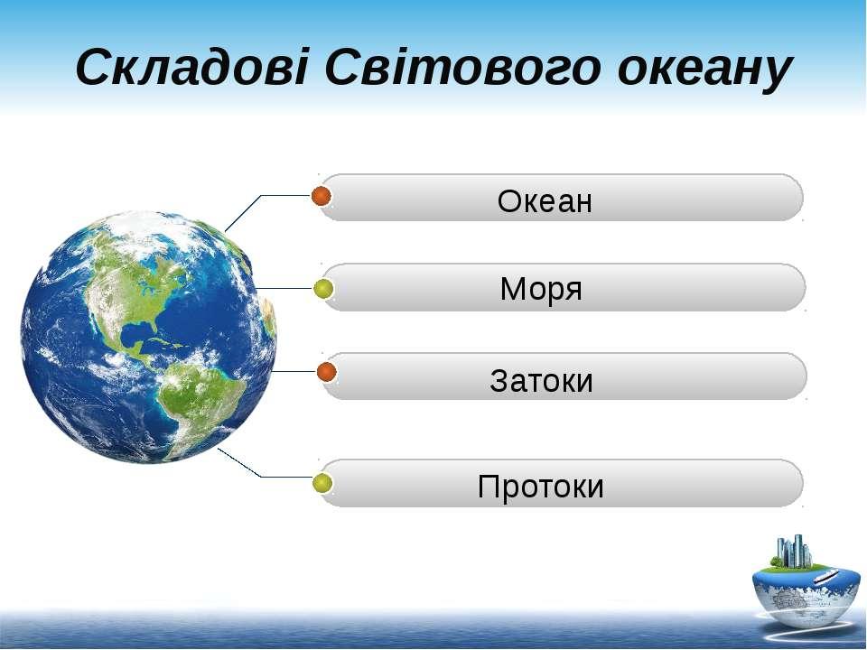 Складові Світового океану Океан Моря Затоки Протоки