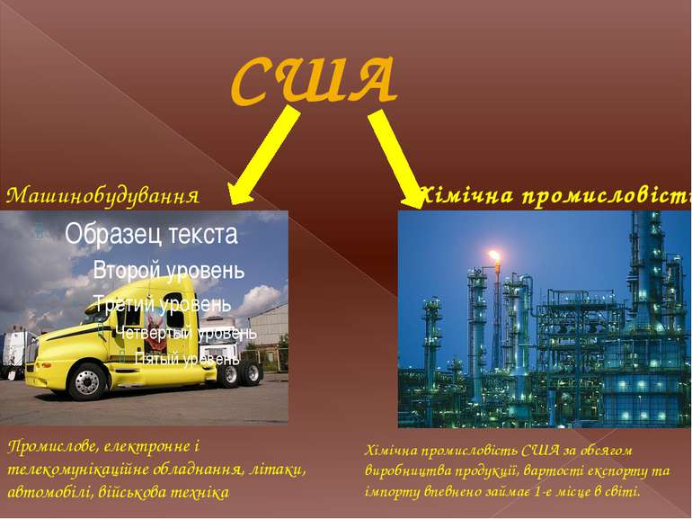 США Промислове, електронне і телекомунікаційне обладнання, літаки, автомобілі...