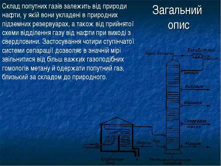 Загальний опис Склад попутних газів залежить від природи нафти, у якій вони у...