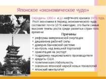 Японское «экономическое чудо» Причины реформы американской оккупации дешевизн...