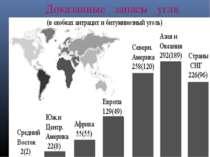 Доказанные запасы угля