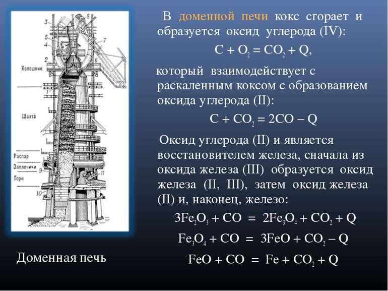 В доменной печи кокс сгорает и образуется оксид углерода (IV): С + О2 = СО2 +...