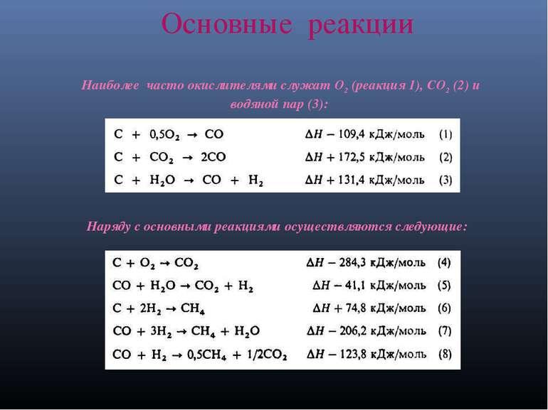 Основные реакции Наиболее часто окислителями служат О2 (реакция 1), СО2 (2) и...