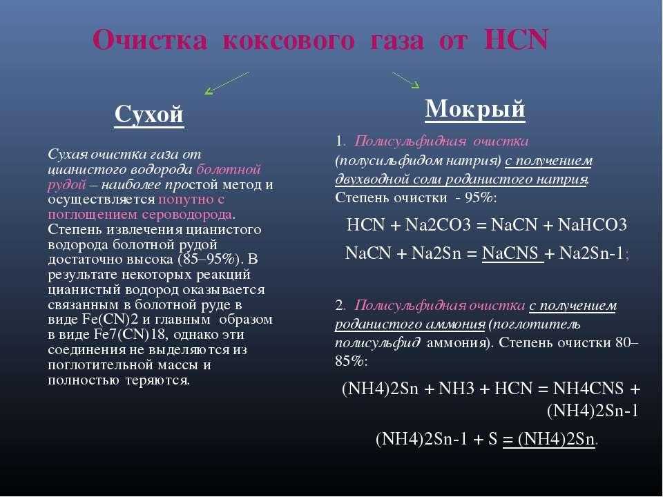 Очистка коксового газа от HCN Сухой Мокрый Сухая очистка газа от цианистого в...