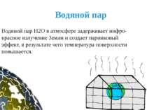 Водяной пар Водяной пар H2O в атмосфере задерживает инфро-красное излучение З...