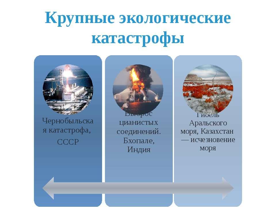 Крупные экологические катастрофы