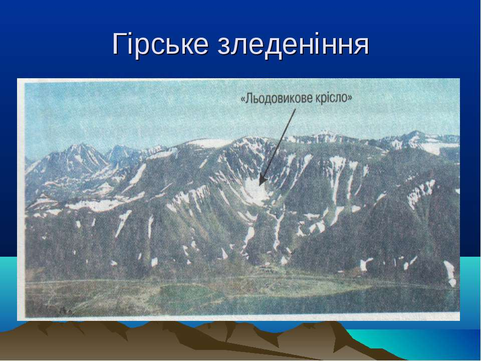 Гірське зледеніння