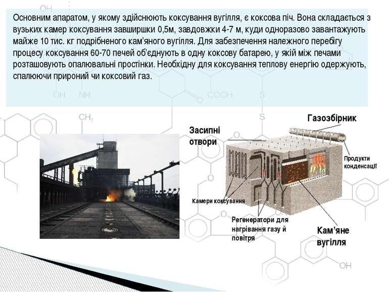 Основним апаратом, у якому здійснюють коксування вугілля, є коксова піч. Вона...