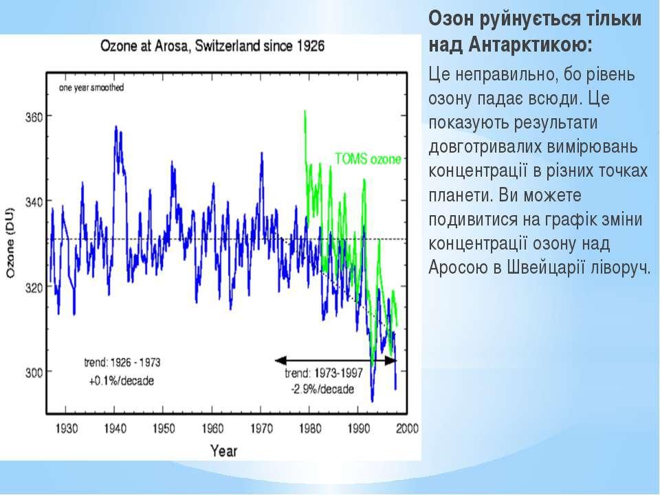 Озон руйнується тільки над Антарктикою: Це неправильно, бо рівень озону падає...