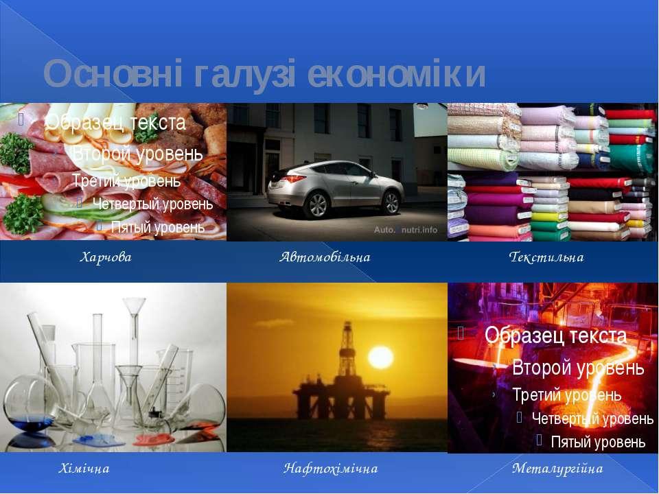 Основні галузі економіки Харчова Автомобільна Текстильна Хімічна Нафтохімічна...