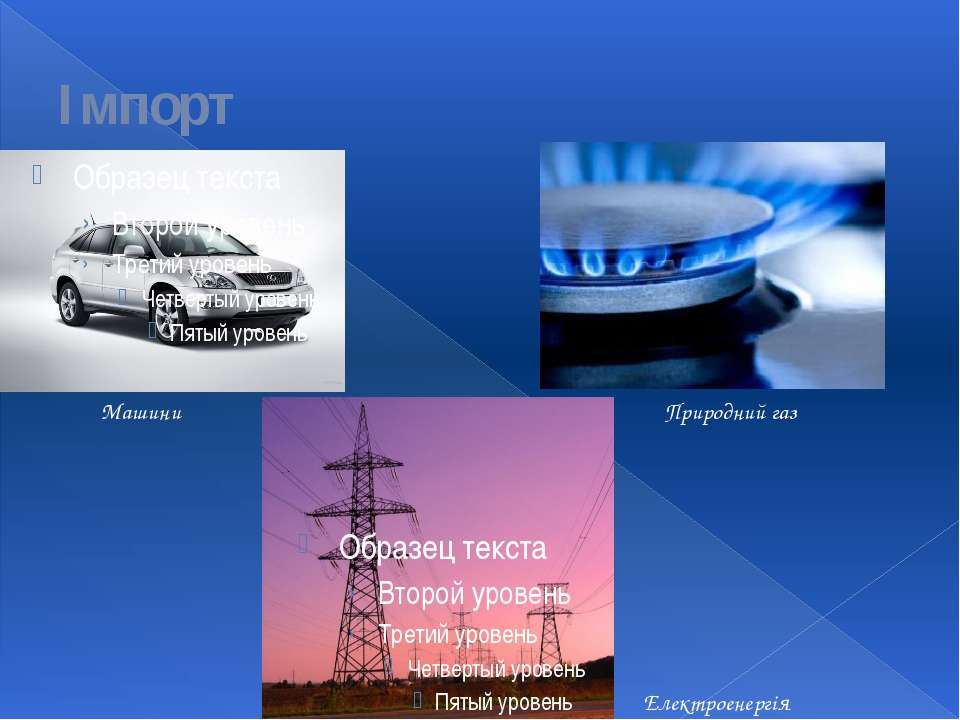 Імпорт Машини Природний газ Електроенергія