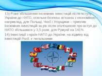 13) Різке збільшення іноземних інвестицій після вступу України до НАТО, оскіл...