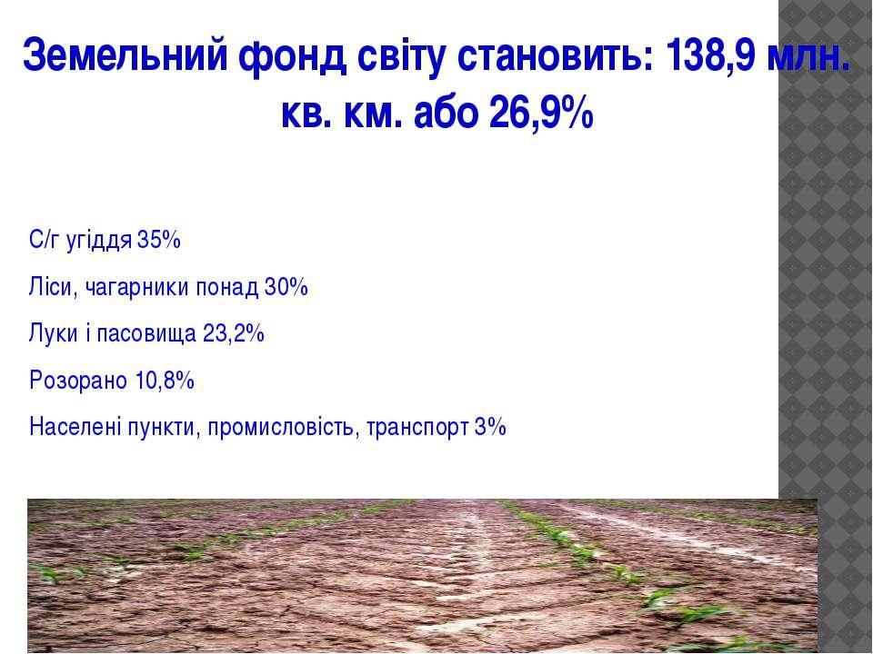 Земельний фонд світу становить: 138,9 млн. кв. км. або 26,9% С/г угіддя 35% Л...