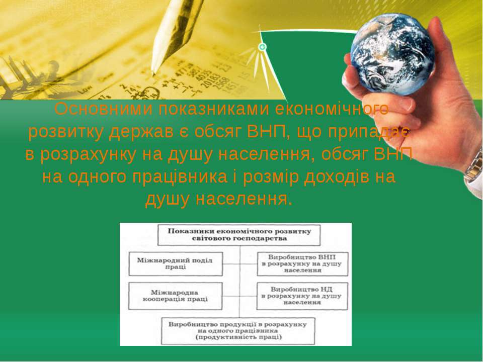 Основними показниками економічного розвитку держав є обсяг ВНП, що припадає в...