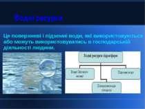 Водні ресурси Це поверхневі і підземні води, які використовуються або можуть ...