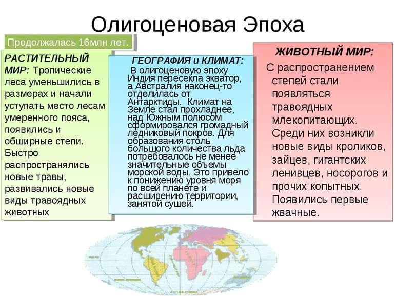 Олигоценовая Эпоха Продолжалась 16млн лет. ЖИВОТНЫЙ МИР: С распространением с...