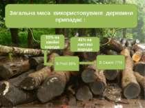 Загальна маса використовуваня деревини припадає : 55% на хвойні породи 45% на...