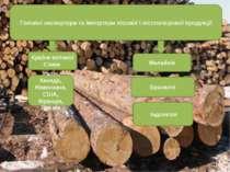 * Головні експортери та імпортери лісової і лісопаперової продукції Країни ве...