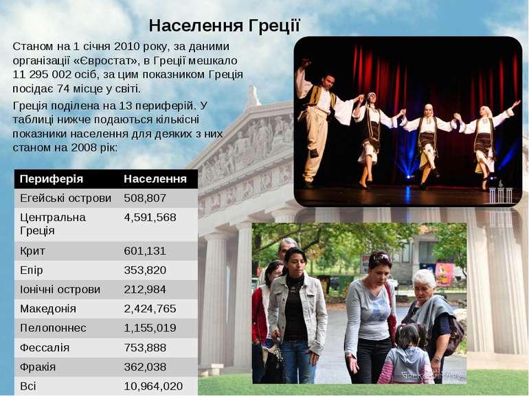 Населення Греції Станом на 1 січня 2010 року, за даними організації «Євростат...