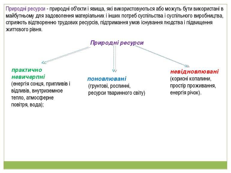 Природніресурси-природніоб'єкти і явища, які використовуються або можуть ...