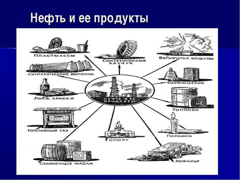 Нефть и ее продукты