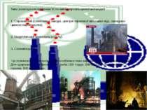 Типи розміщення підприємств по виплавці кольорової металургії:  1. Сировинни...