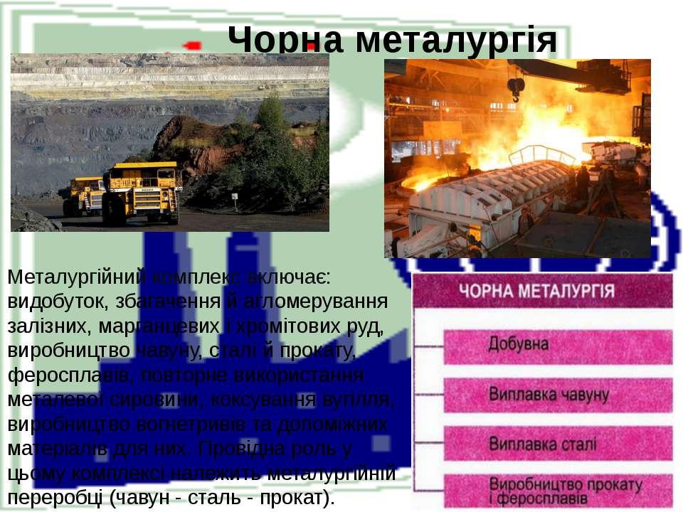 Чорна металургія Металургійний комплекс включає: видобуток, збагачення й агло...