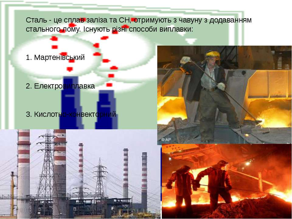Сталь - це сплав заліза та СН, отримують з чавуну з додаванням стального лому...