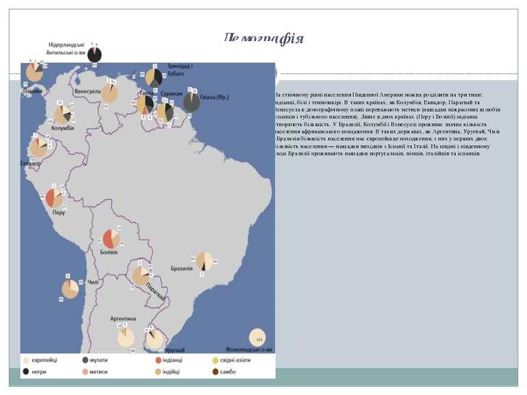 Демографія На етнічному рівні населення Південної Америки можна розділити на ...