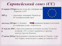 Європейський союз (ЄС) підписано угоду про співпрацю між Україною та ЄС 14 че...