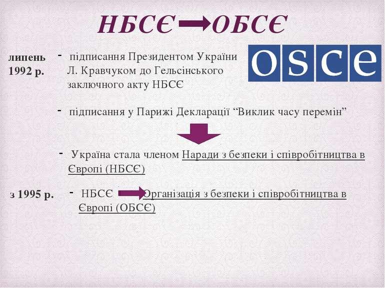 НБСЄ ОБСЄ підписання Президентом України Л. Кравчуком до Гельсінського заключ...