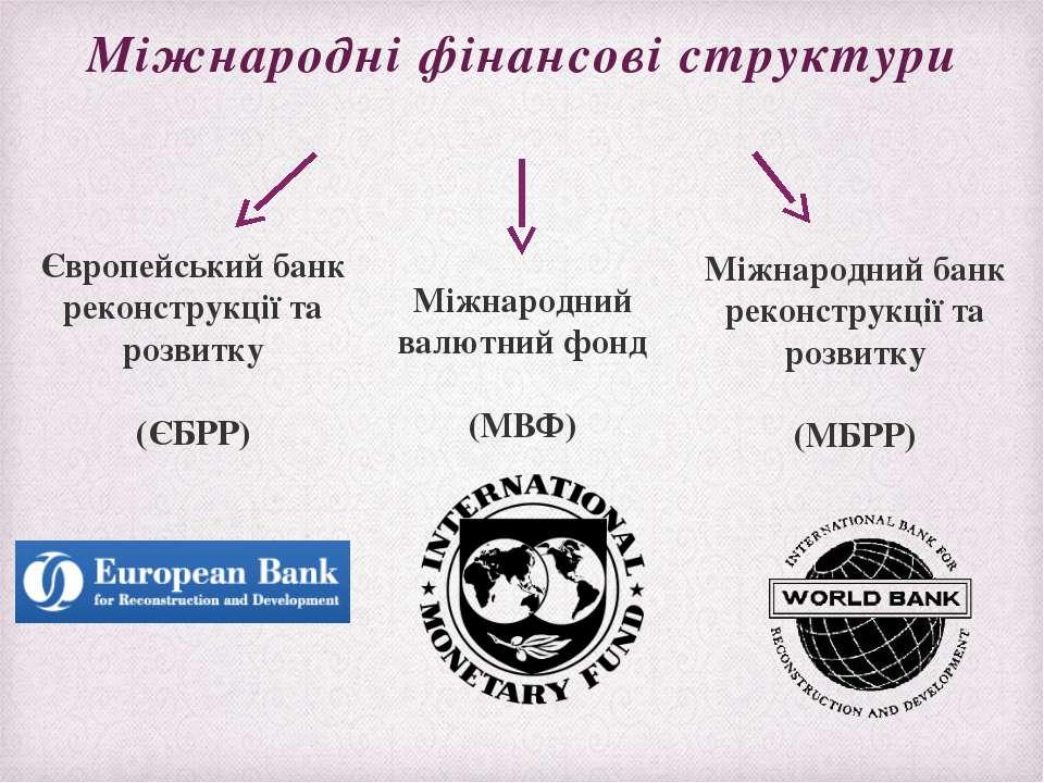 Міжнародні фінансові структури Європейський банк реконструкції та розвитку (Є...