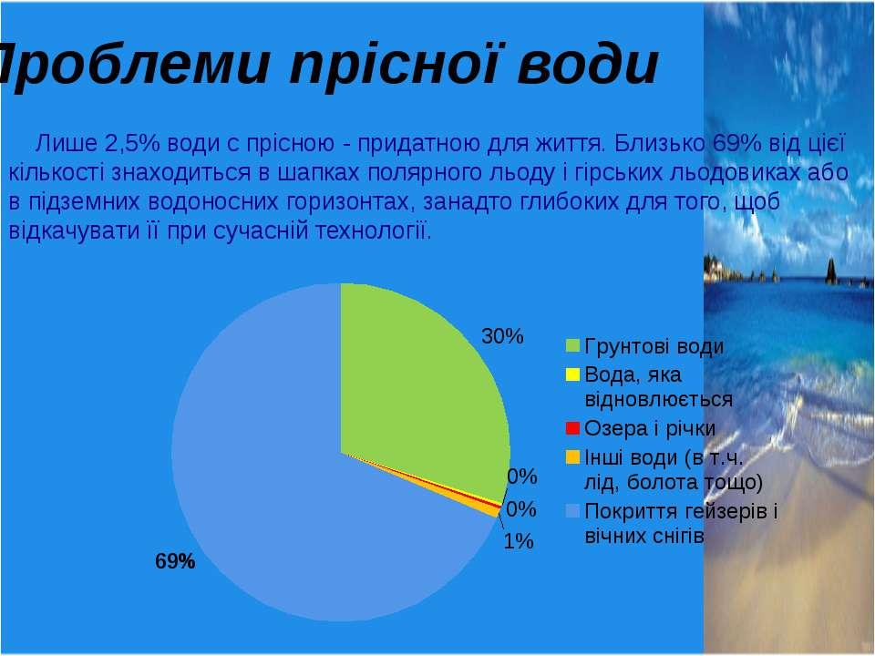 Проблеми прісної води Лише 2,5% води с прісною - придатною для життя. Близько...