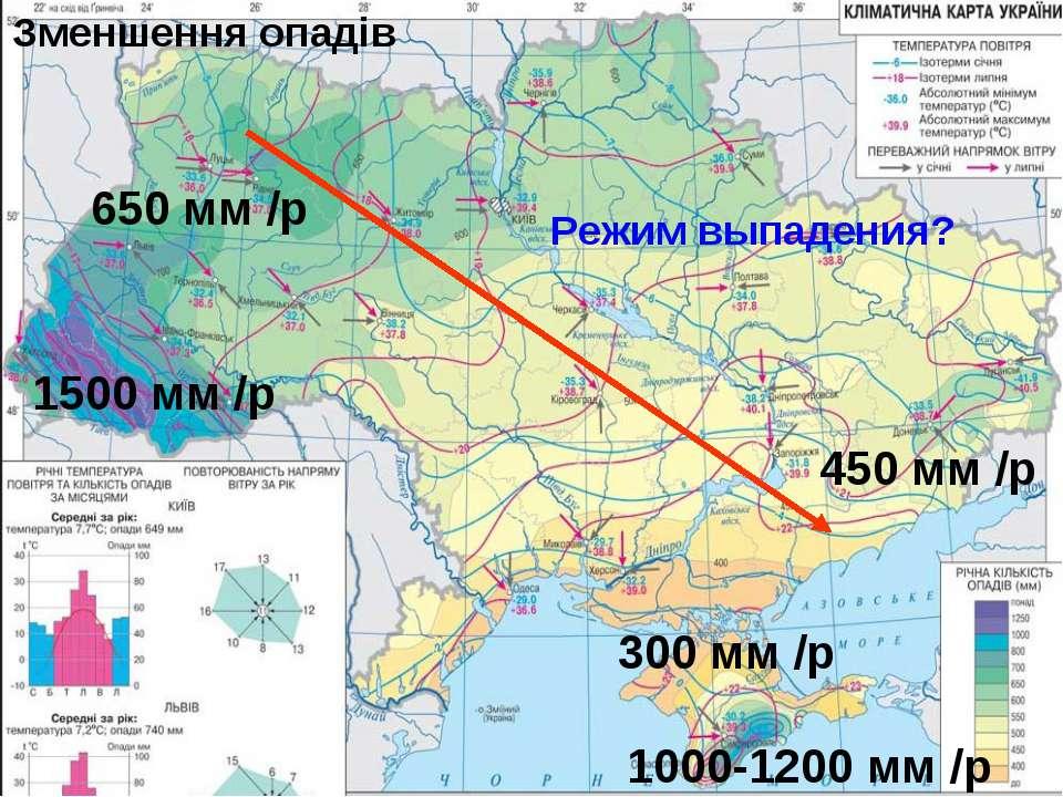 Зменшення опадів 450 мм /р 300 мм /р 650 мм /р 1500 мм /р 1000-1200 мм /р Реж...