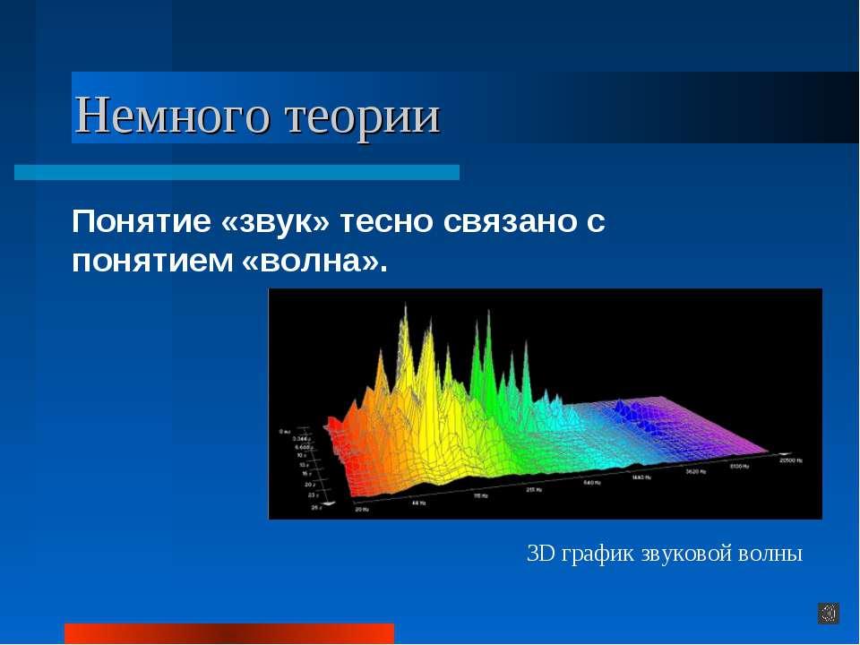 Немного теории Понятие «звук» тесно связано с понятием «волна». 3D график зву...