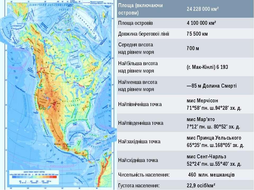 Площа (включаючи острови) 24228000км² Площа островів 4100000км² Довжина б...
