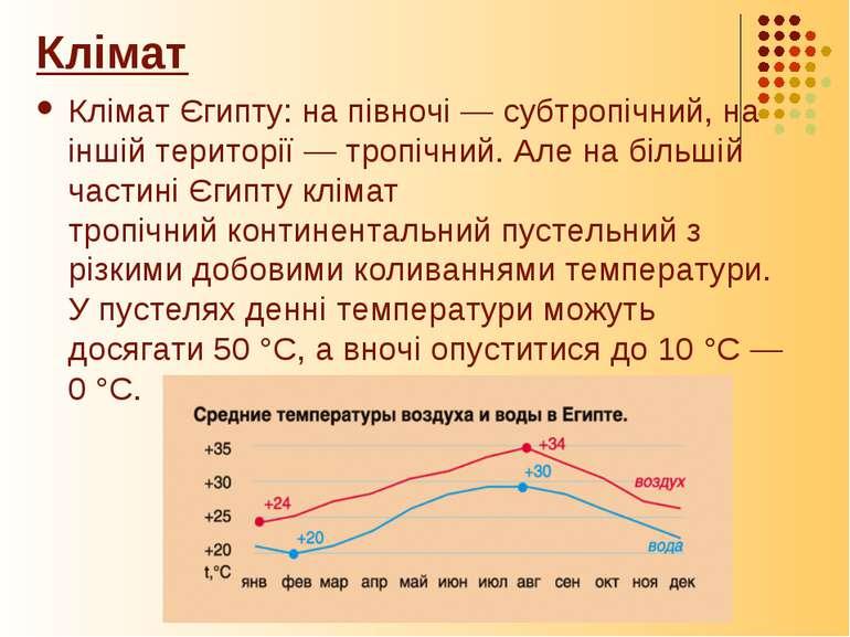 Клімат Клімат Єгипту: на півночі—субтропічний, на іншій території—тропічн...