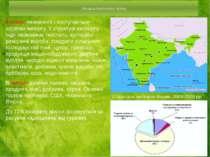 Зовнішньоекономічні зв'язки Експорт незначний і поступається обсягам імпорту....