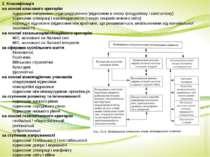 2. Класифікація на основі класового критерію відносини панування і підпорядку...