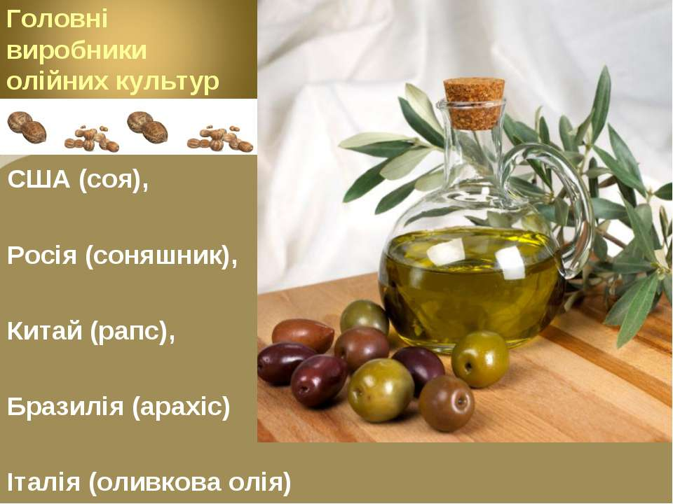 США (соя), Росія (соняшник), Китай (рапс), Бразилія (арахіс) Італія (оливкова...