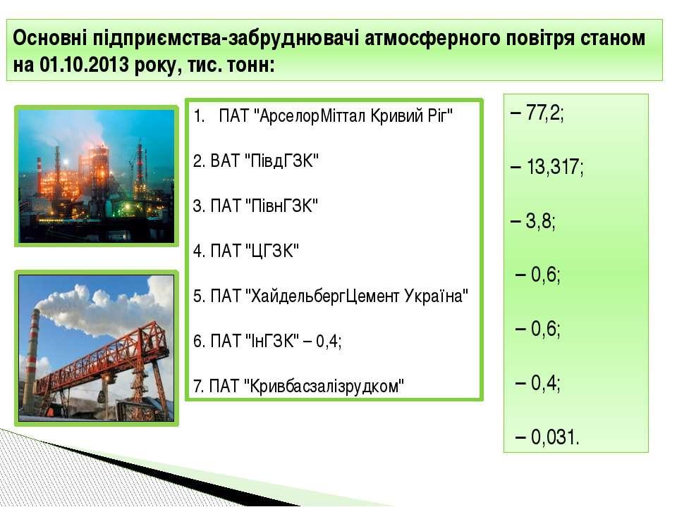 Основні підприємства-забруднювачі атмосферного повітря станом на 01.10.2013 р...