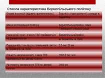 Стисла характеристика Бориспільського полігону Форма власності (відомча прина...
