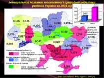 Інтегральний показник техногенної і природної небезпеки регіонів України за 2...
