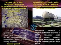 """30 січня 2001 р. 3:40. Республіка Татарстан. На хімічному заводі """"Татазот"""" в ..."""