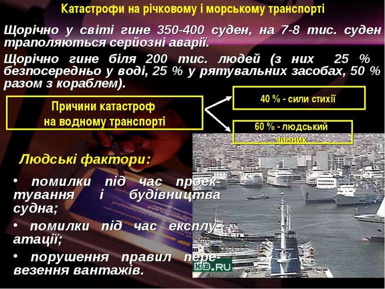 Катастрофи на річковому і морському транспорті Щорічно у світі гине 350-400 с...