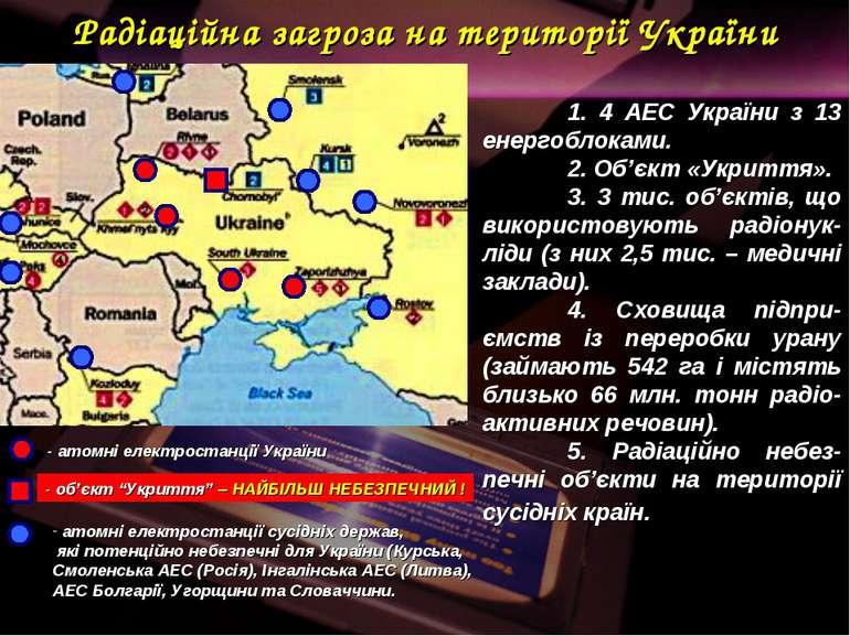 Радіаційна загроза на території України 1. 4 АЕС України з 13 енергоблоками. ...